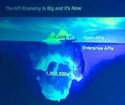 API_Economy-BIG