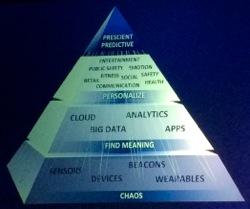Plantronics-pyramid