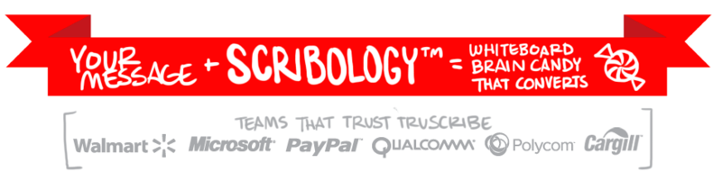 TruScribe-Scribology(tm)