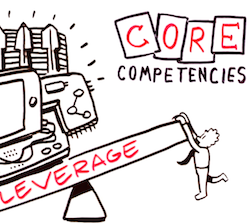 LeverageCoreCompetencies-250w